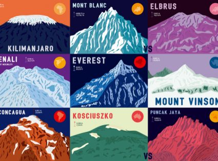 Seven highest summits in the world